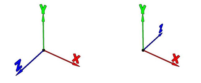 http://stalkerin.gameru.net/wiki/images/6/63/Docs_axis.jpg